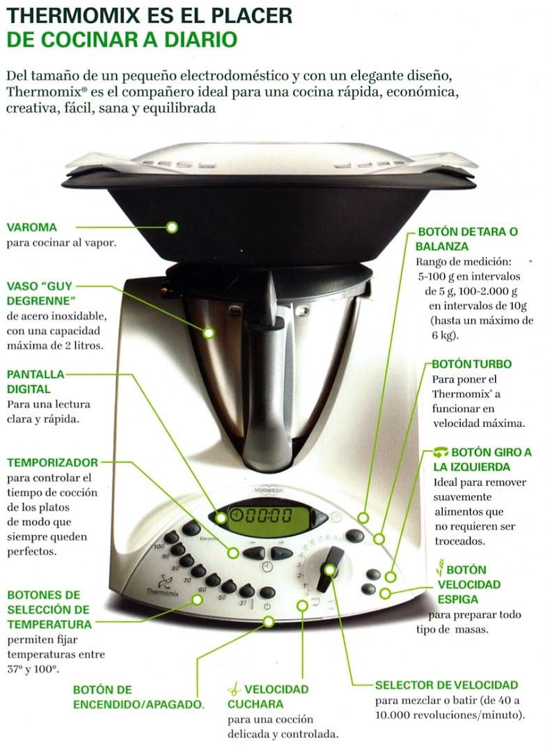 D nde se puede comprar la thermomix tm31 online tutoriales y recursos online que te salvaran - Robot de cocina thermomix precio ...