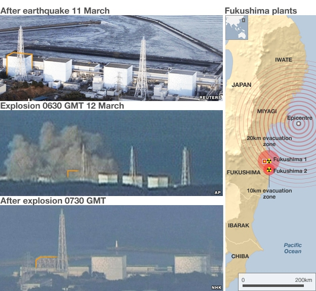Antes y despues de la explosion en la central nuclear de Fukushima en Japon