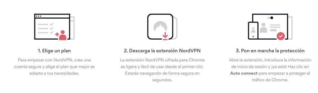Extension VPN para Google Chrome