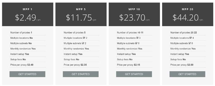 ¿Necesitas un buen servicio Proxy Privado de pago que funcione bien?