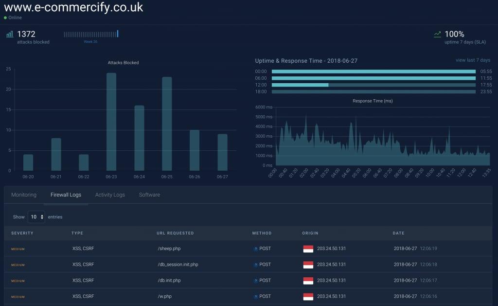 webarx wordpress Firewall y seguridad
