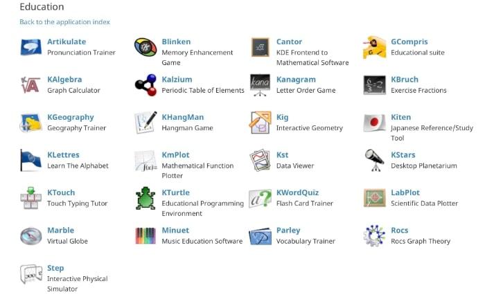 KDE Education Suite
