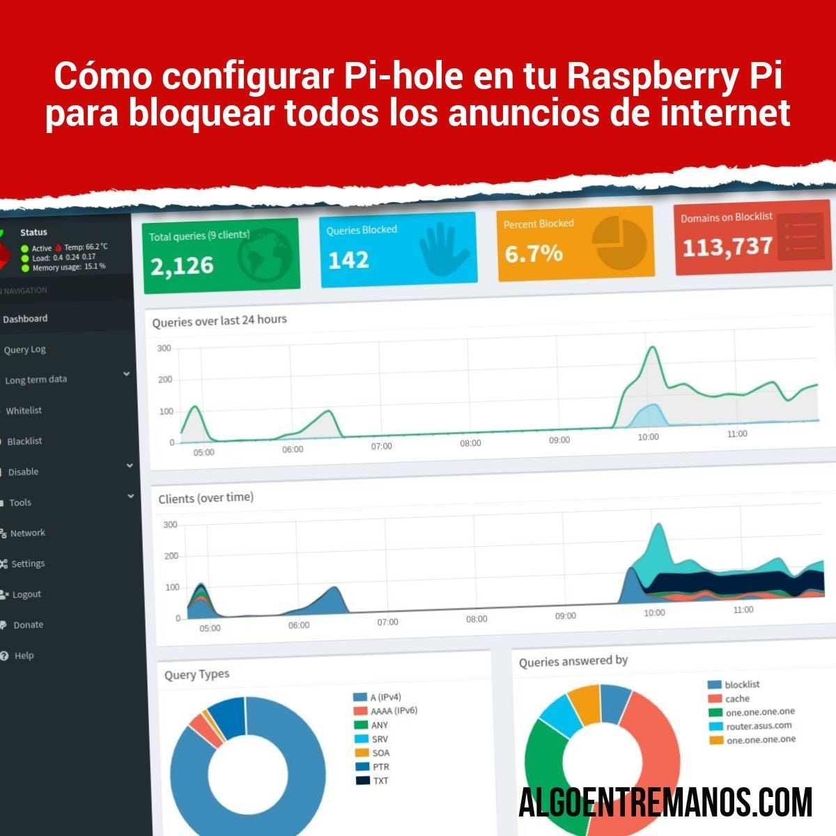 Cómo configurar Pi-hole en tu Raspberry Pi para bloquear todos los anuncios de internet