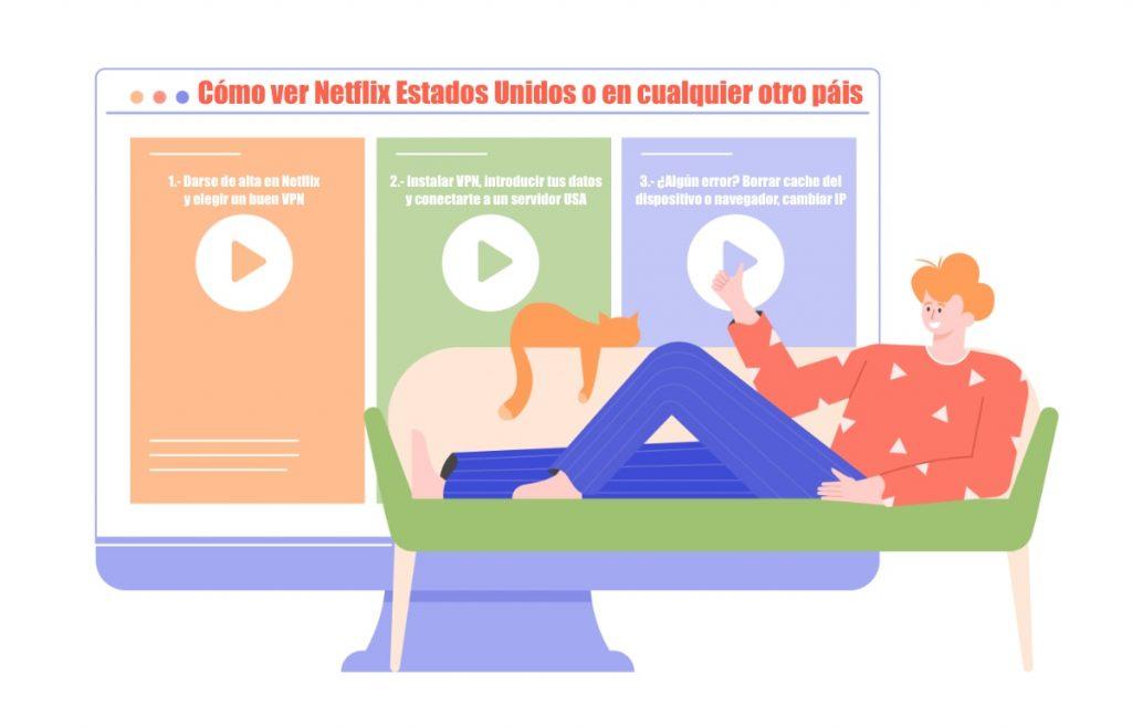 Cómo ver Netflix Estados Unidos, UK desde España con un VPN