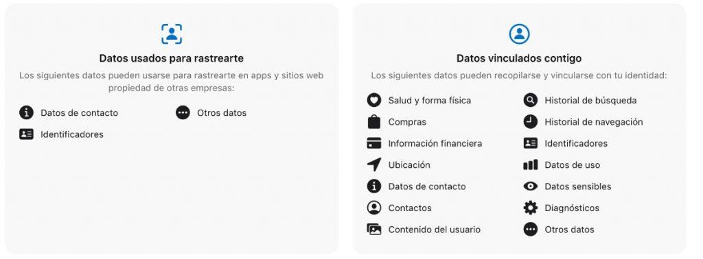 Datos privados Facebook app iOS
