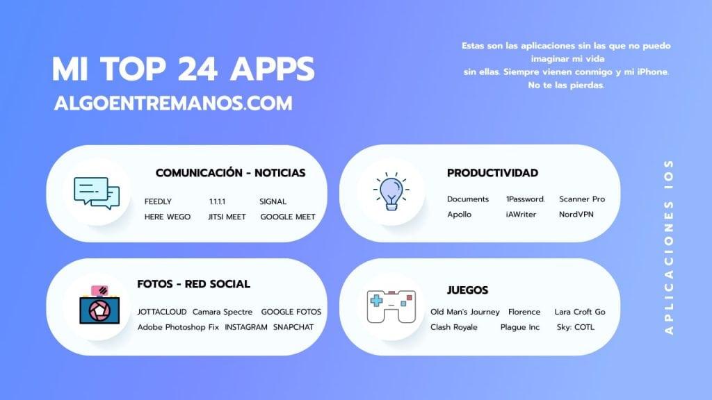 Las mejores aplicaciones para iPhone, iPad gratis y de pago